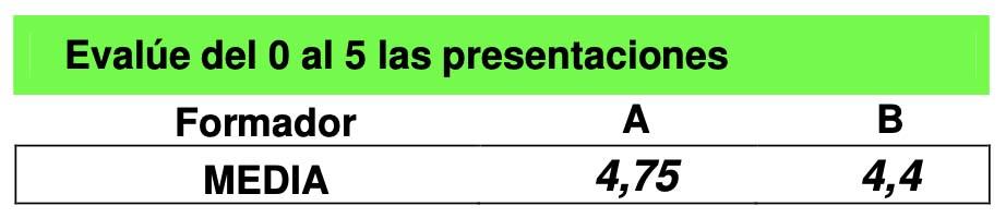 URODINAMIA 2012: EVITAR PROBLEMAS A TUS PACIENTES (Y A TÍ) SEMINARIO DE CASOS CLINICOS
